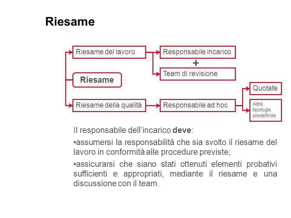 + Riesame Riesame Il responsabile dell'incarico deve: