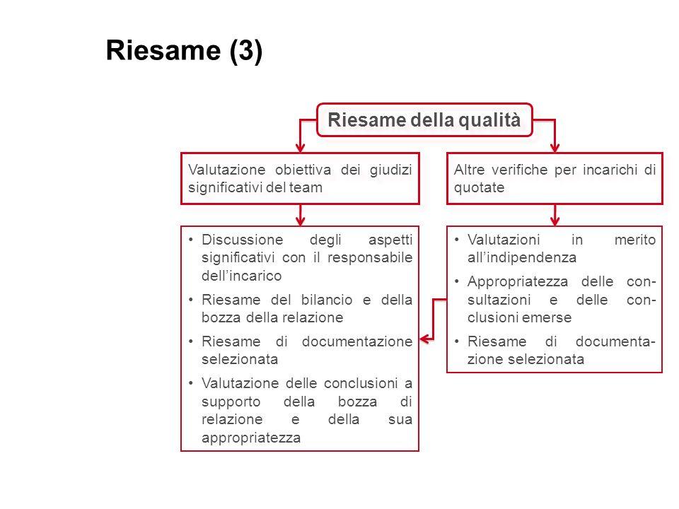 Riesame (3) Riesame della qualità