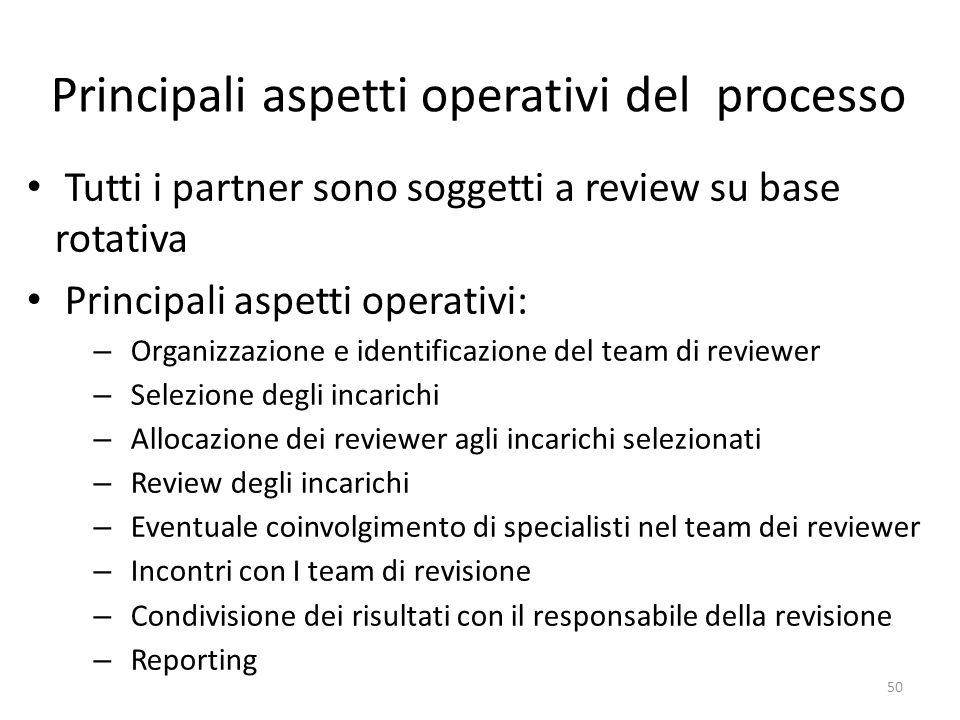 Principali aspetti operativi del processo