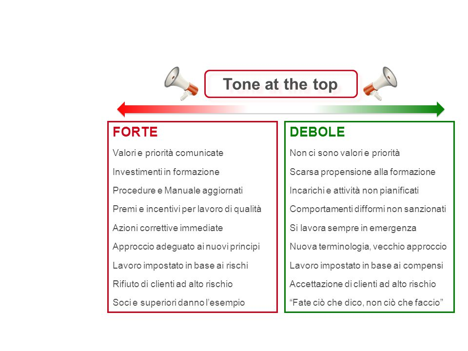 Tone at the top FORTE DEBOLE Valori e priorità comunicate