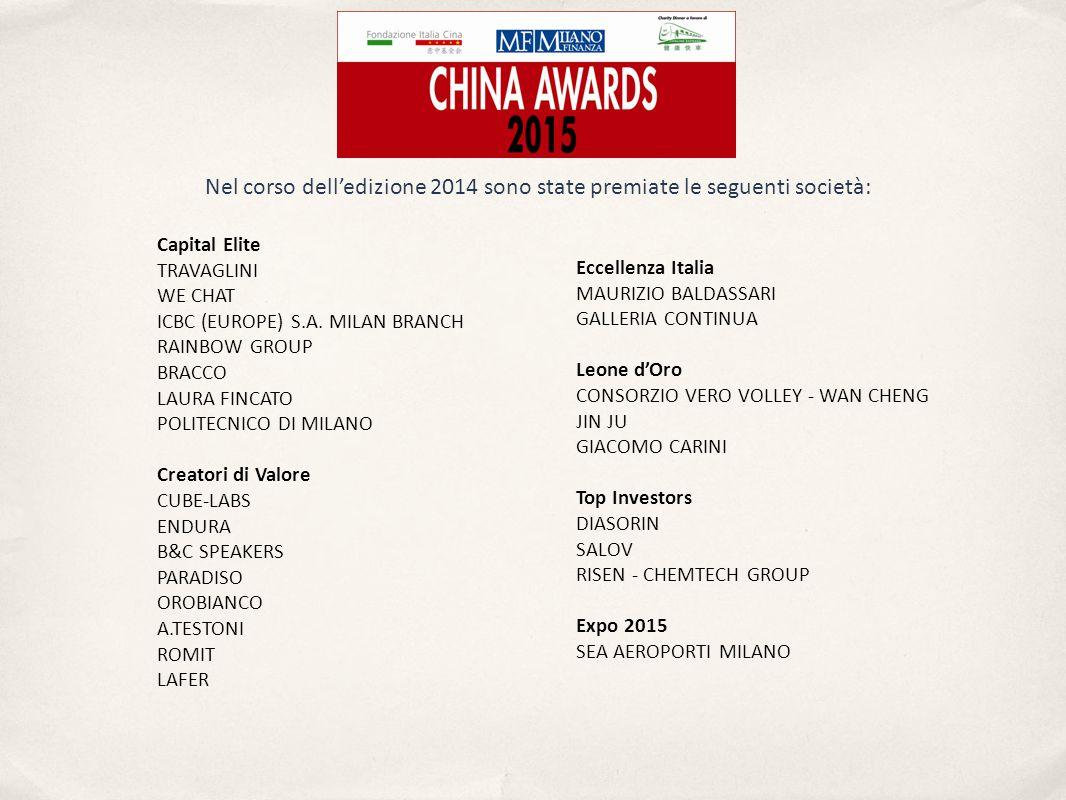 Nel corso dell'edizione 2014 sono state premiate le seguenti società: