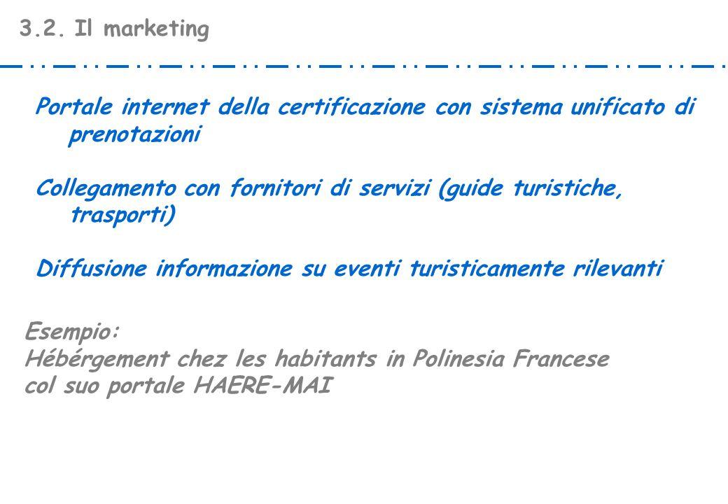 3.2. Il marketing Portale internet della certificazione con sistema unificato di prenotazioni.