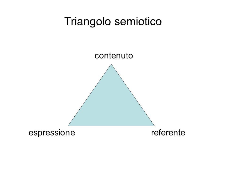 Triangolo semiotico contenuto espressione referente