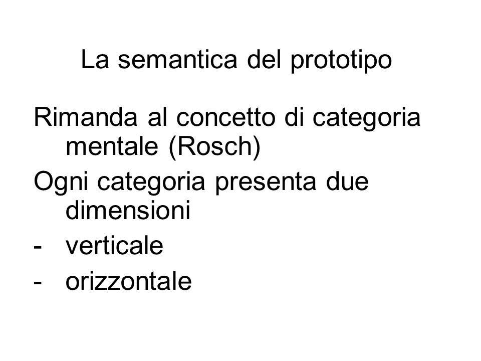 La semantica del prototipo