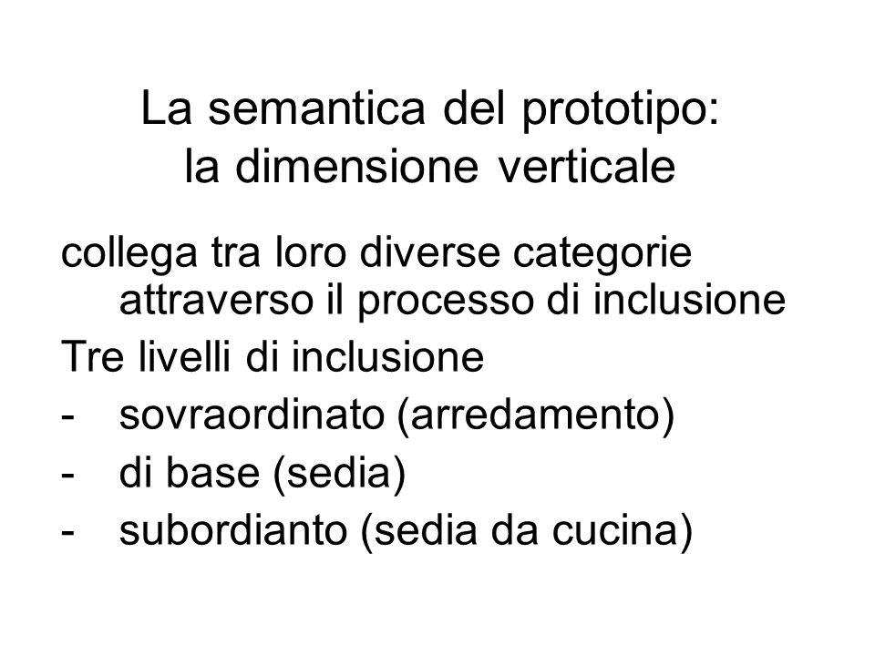 La semantica del prototipo: la dimensione verticale