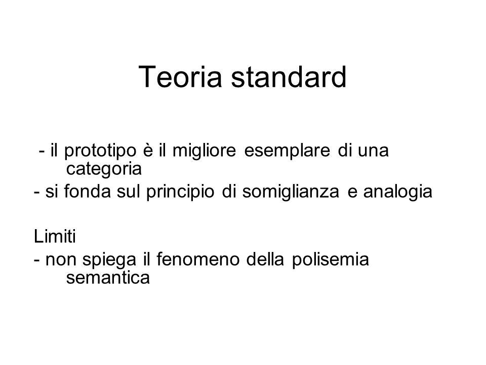 Teoria standard - il prototipo è il migliore esemplare di una categoria. - si fonda sul principio di somiglianza e analogia.