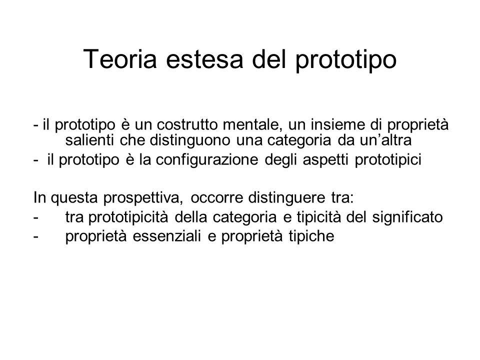 Teoria estesa del prototipo