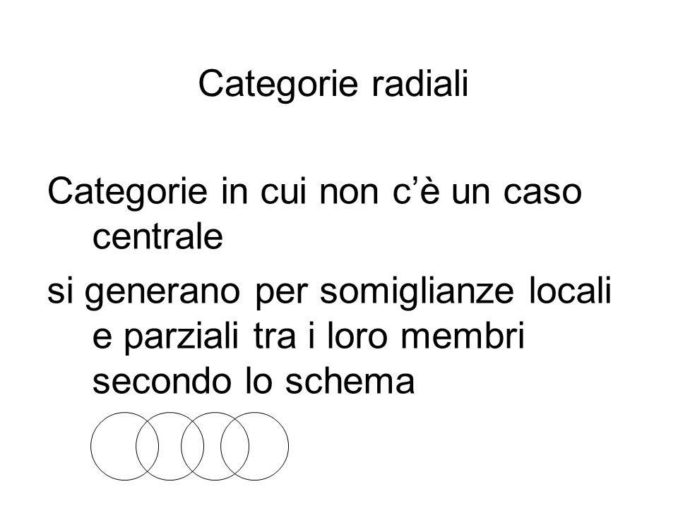 Categorie radiali Categorie in cui non c'è un caso centrale.