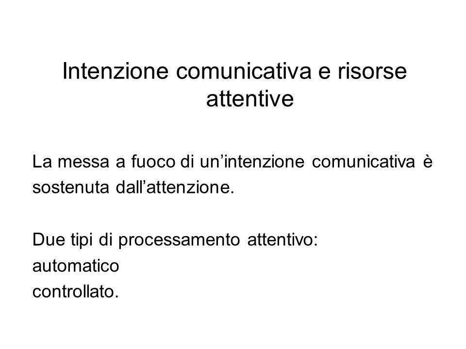 Intenzione comunicativa e risorse attentive