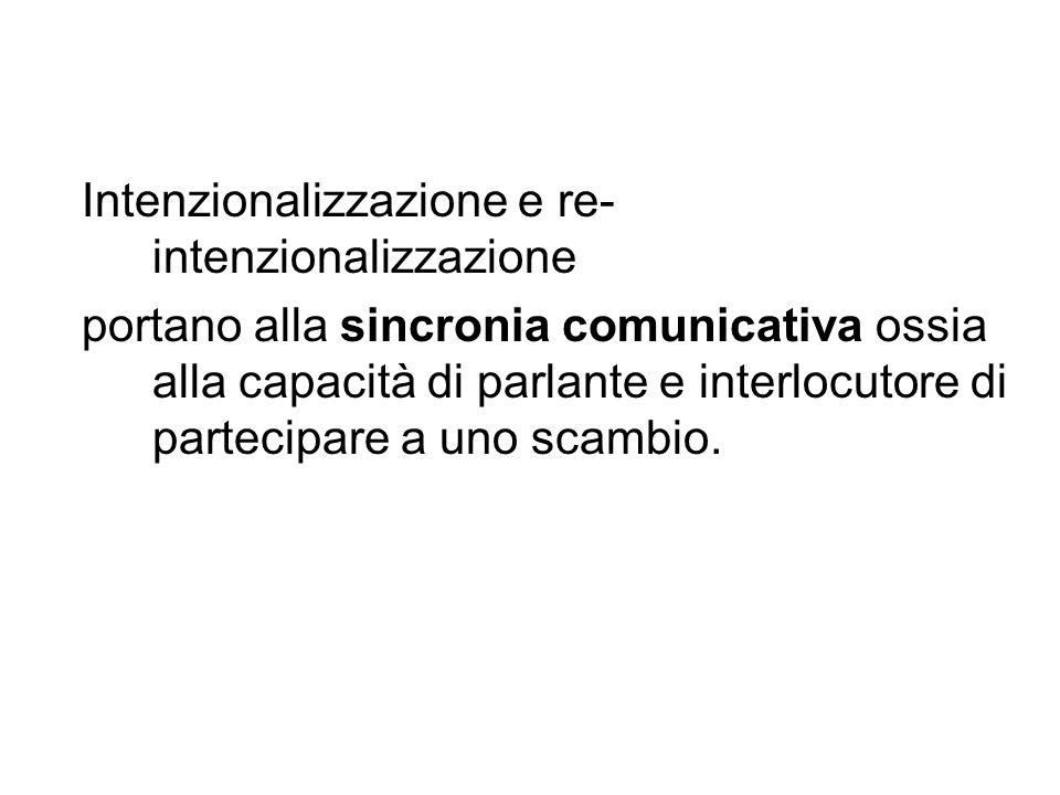 Intenzionalizzazione e re-intenzionalizzazione