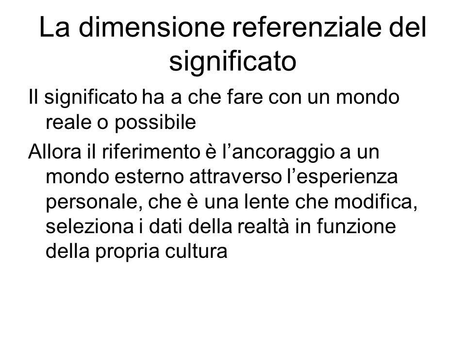 La dimensione referenziale del significato
