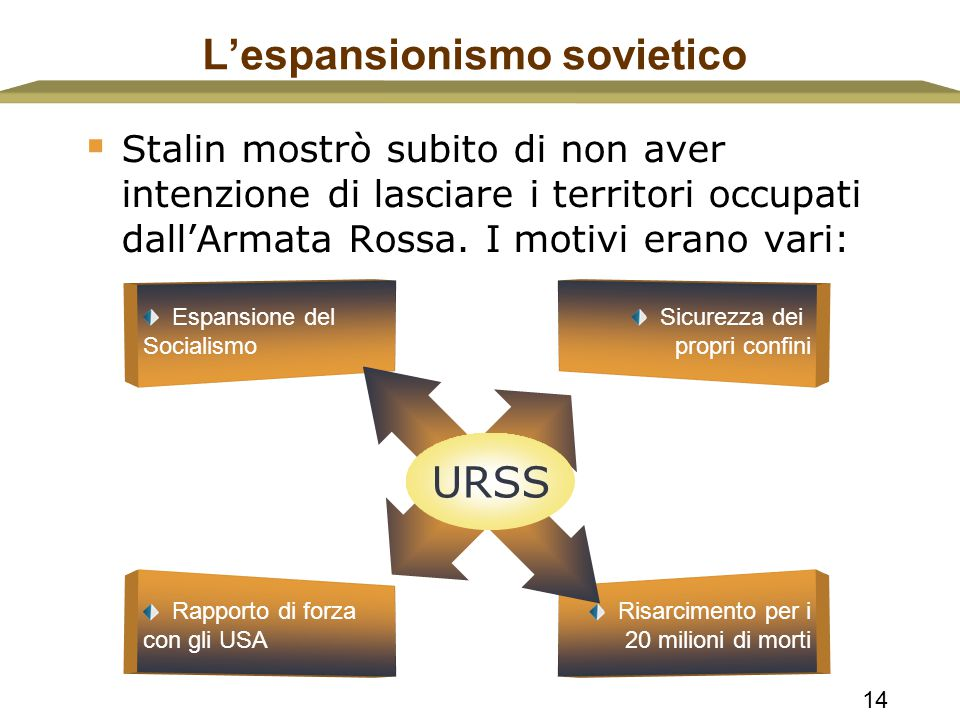 L'espansionismo sovietico
