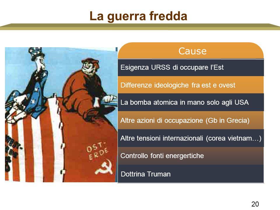 La guerra fredda Cause Esigenza URSS di occupare l'Est