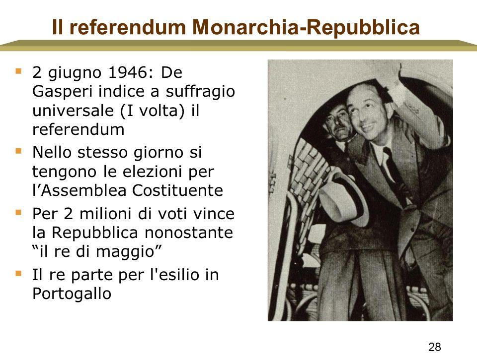 Il referendum Monarchia-Repubblica
