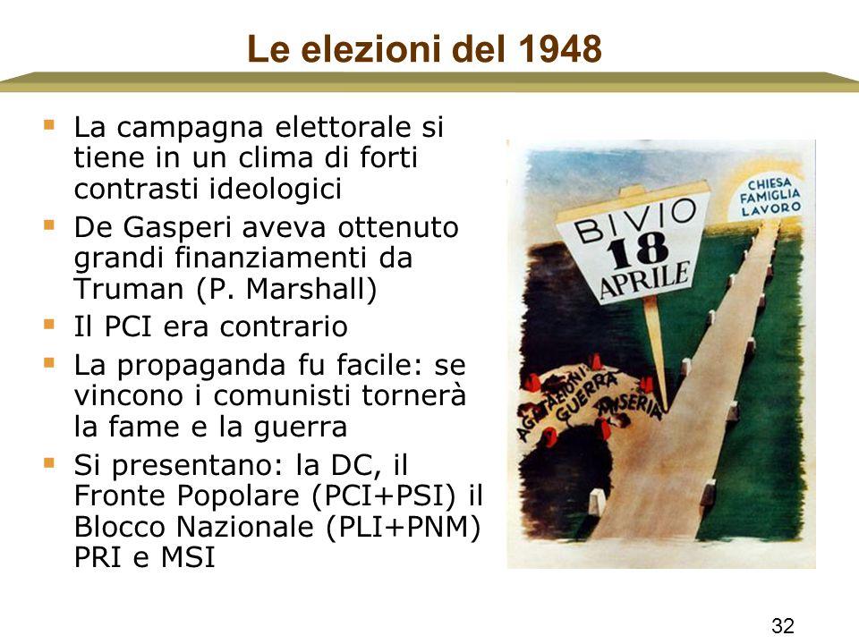 Le elezioni del 1948 La campagna elettorale si tiene in un clima di forti contrasti ideologici.