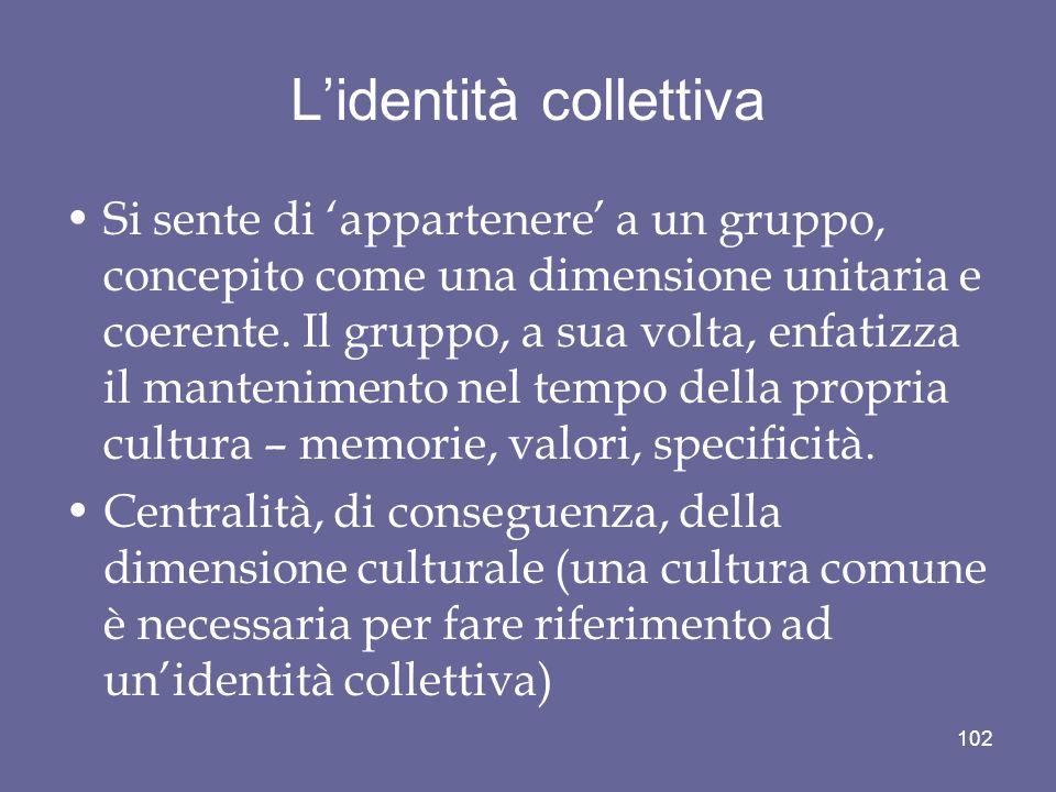 L'identità collettiva