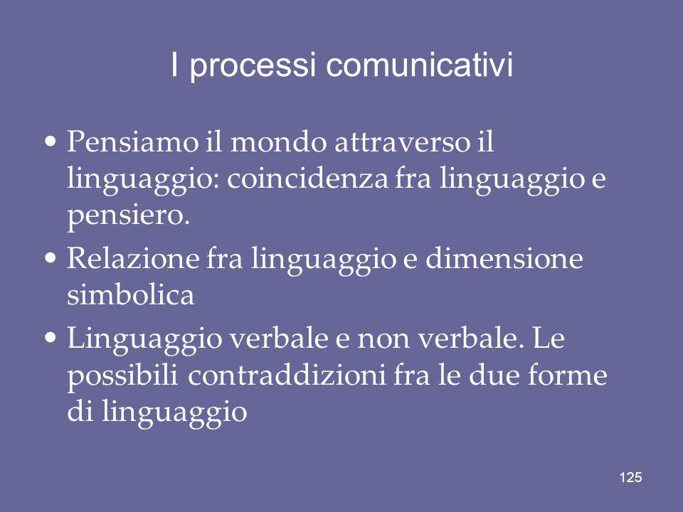 I processi comunicativi