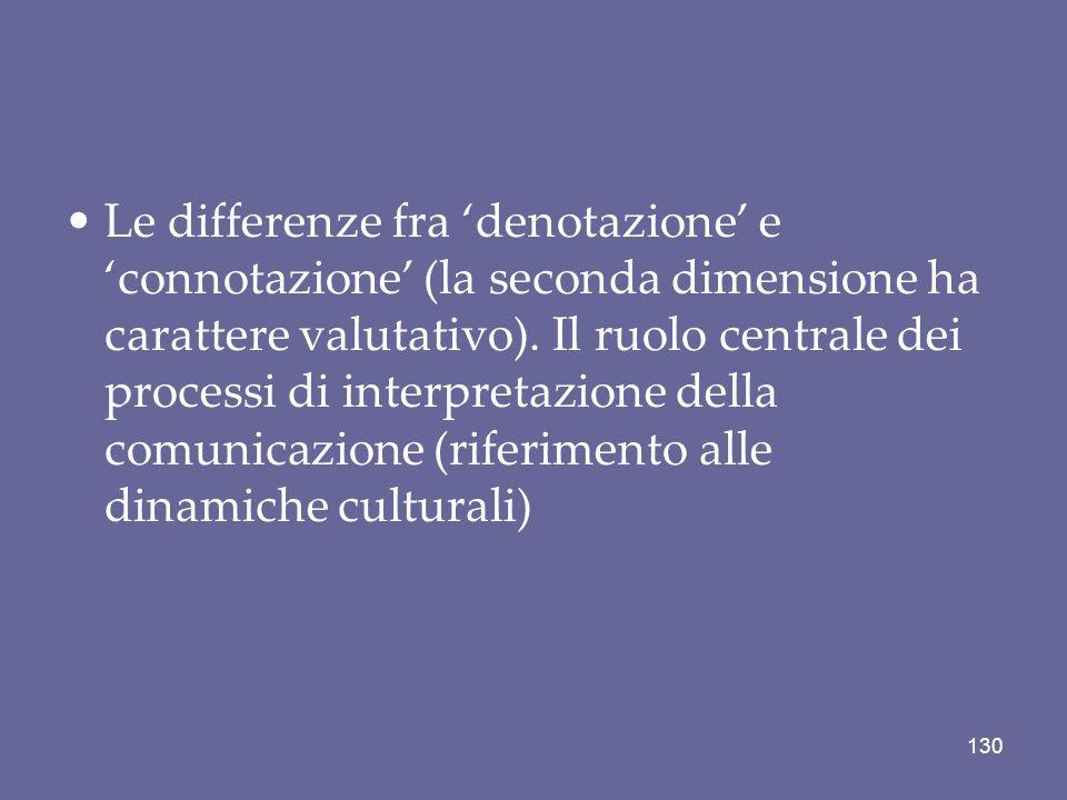 Le differenze fra 'denotazione' e 'connotazione' (la seconda dimensione ha carattere valutativo).