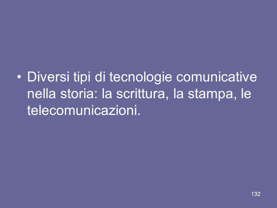 Diversi tipi di tecnologie comunicative nella storia: la scrittura, la stampa, le telecomunicazioni.