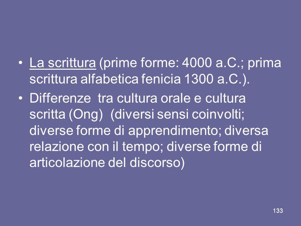 La scrittura (prime forme: 4000 a. C