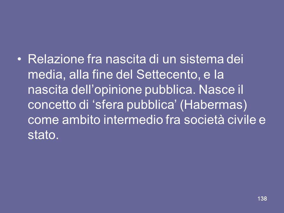 Relazione fra nascita di un sistema dei media, alla fine del Settecento, e la nascita dell'opinione pubblica.