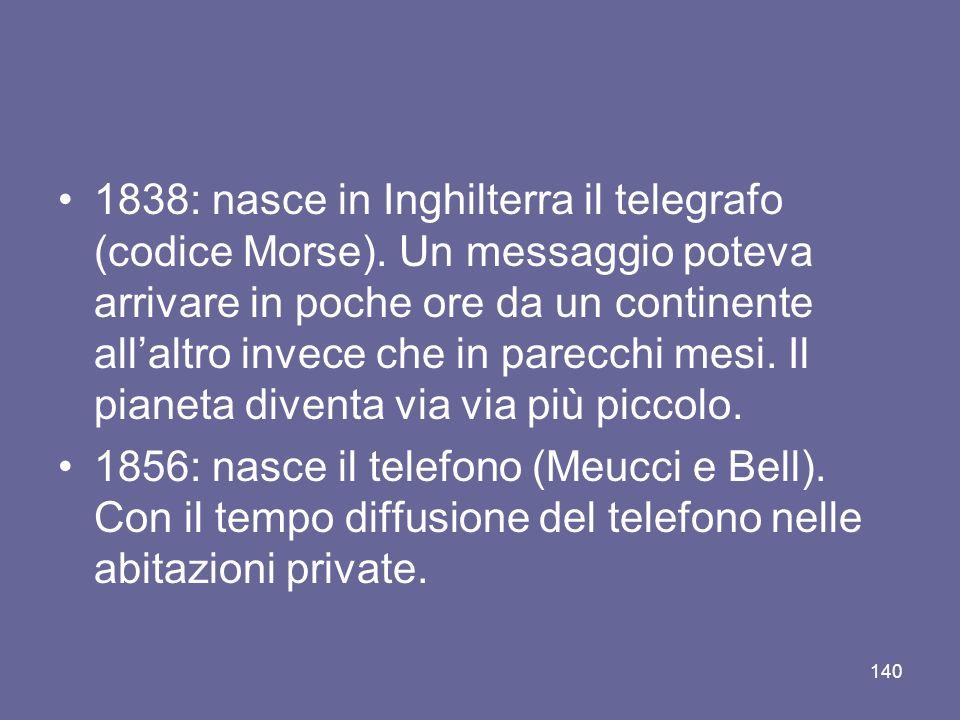 1838: nasce in Inghilterra il telegrafo (codice Morse)