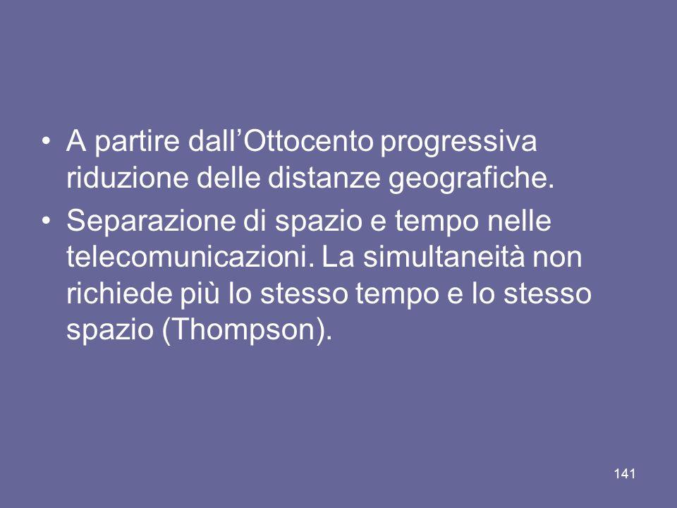 A partire dall'Ottocento progressiva riduzione delle distanze geografiche.