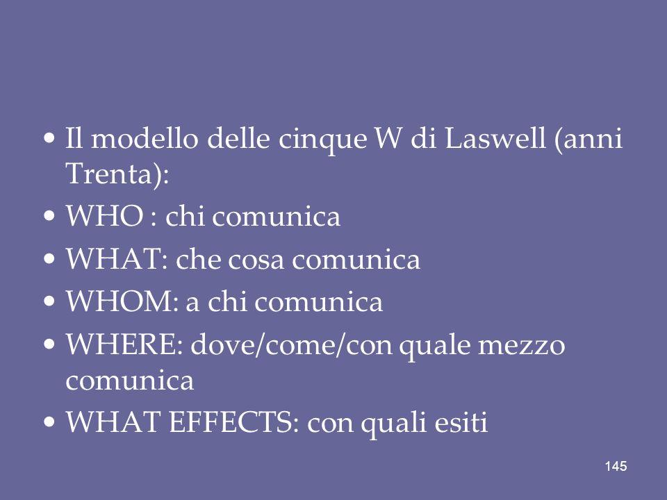 Il modello delle cinque W di Laswell (anni Trenta):