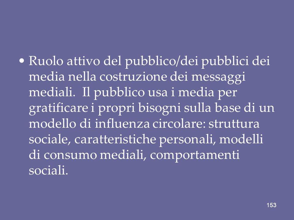 Ruolo attivo del pubblico/dei pubblici dei media nella costruzione dei messaggi mediali.