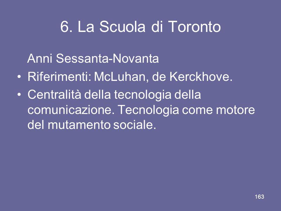 6. La Scuola di Toronto Anni Sessanta-Novanta