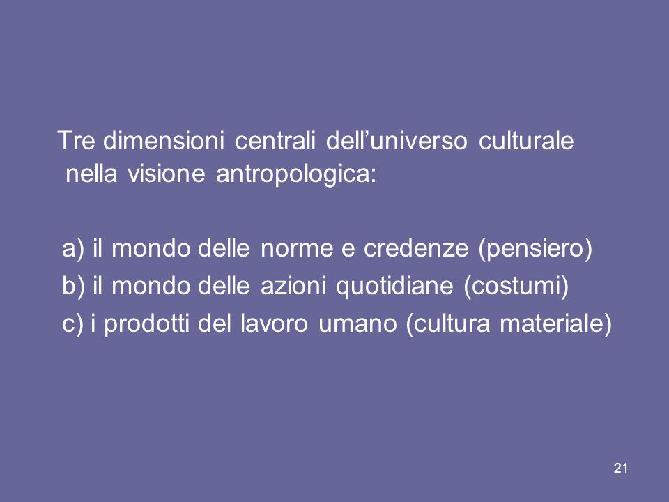 Tre dimensioni centrali dell'universo culturale nella visione antropologica:
