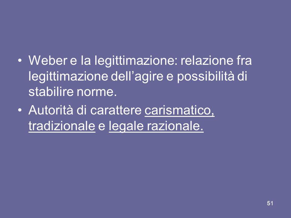 Weber e la legittimazione: relazione fra legittimazione dell'agire e possibilità di stabilire norme.