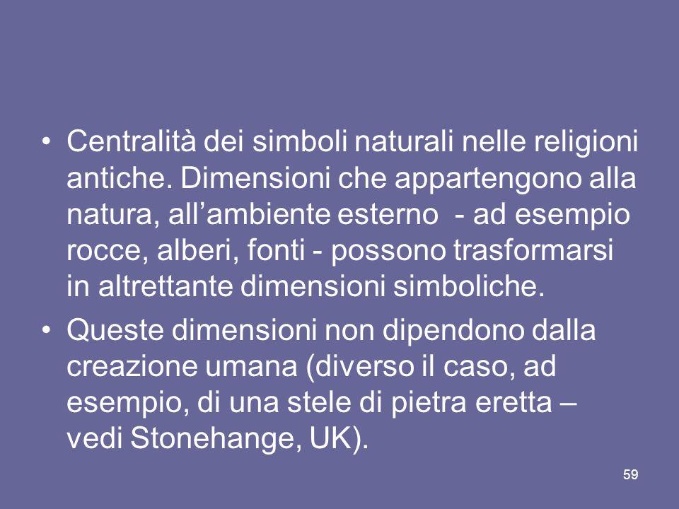 Centralità dei simboli naturali nelle religioni antiche