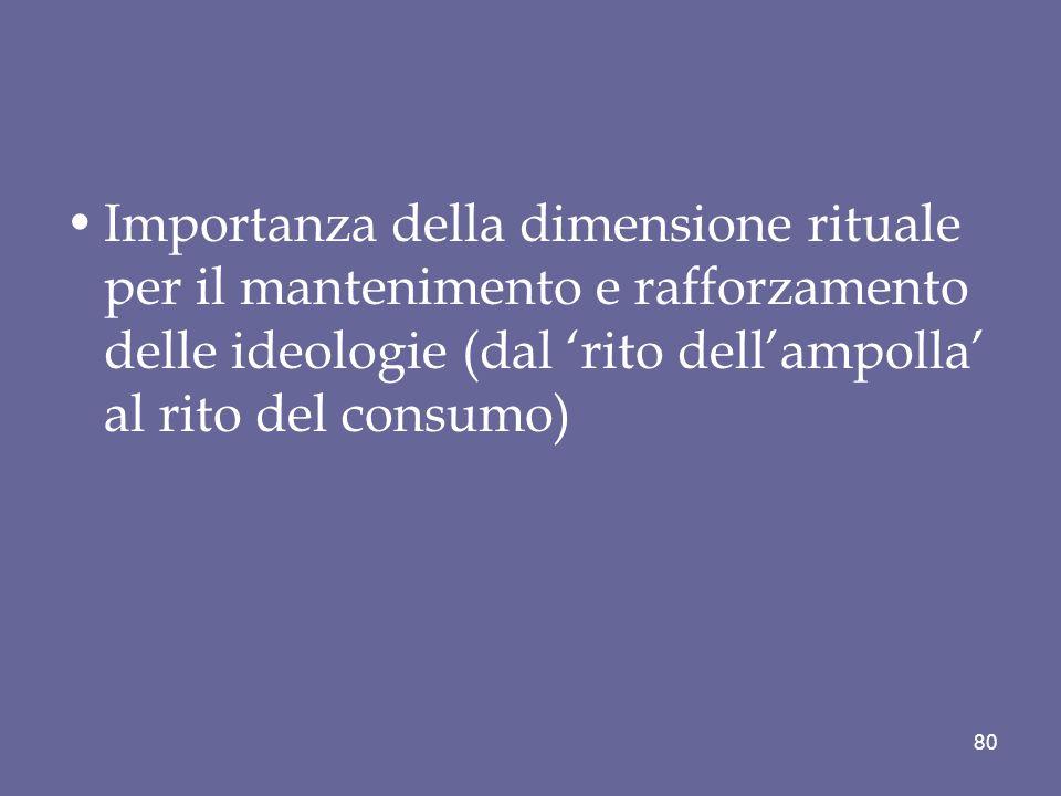 Importanza della dimensione rituale per il mantenimento e rafforzamento delle ideologie (dal 'rito dell'ampolla' al rito del consumo)