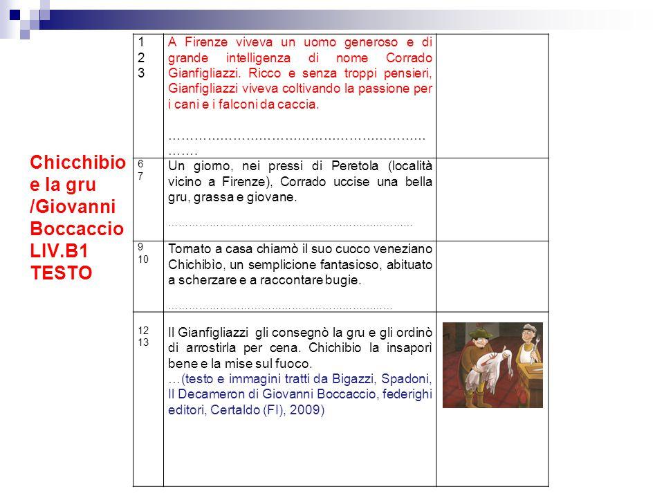 Chicchibio e la gru /GiovanniBoccaccio LIV.B1 TESTO