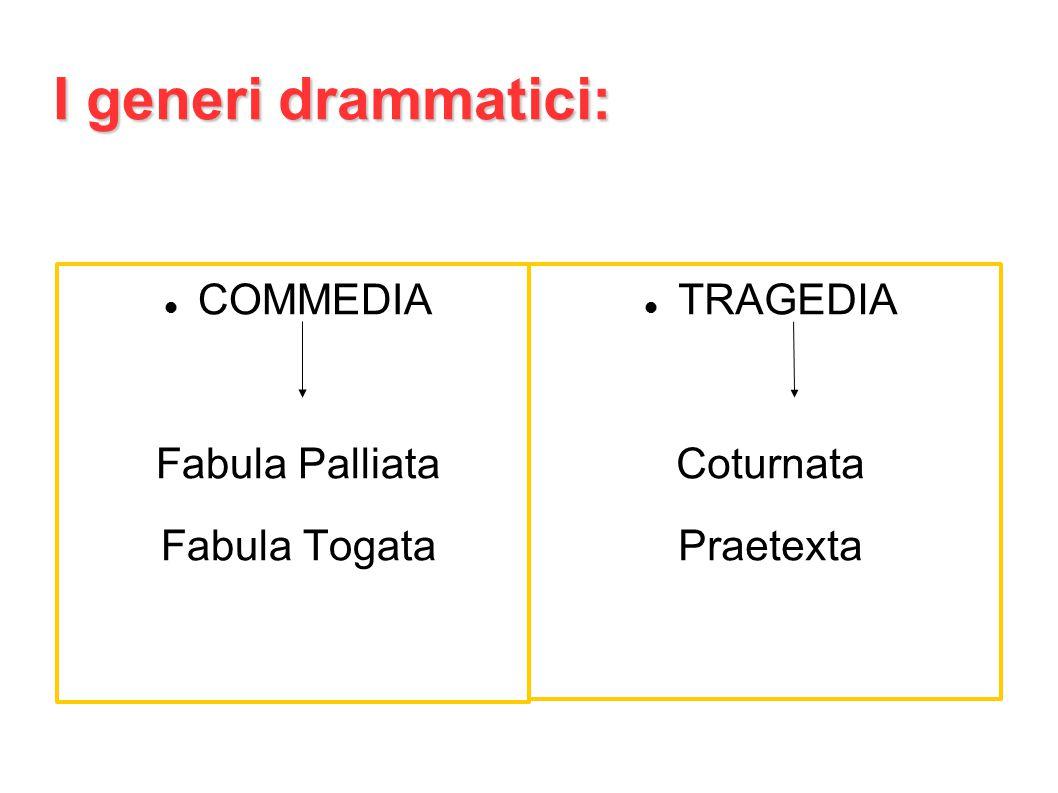 I generi drammatici: COMMEDIA Fabula Palliata Fabula Togata TRAGEDIA