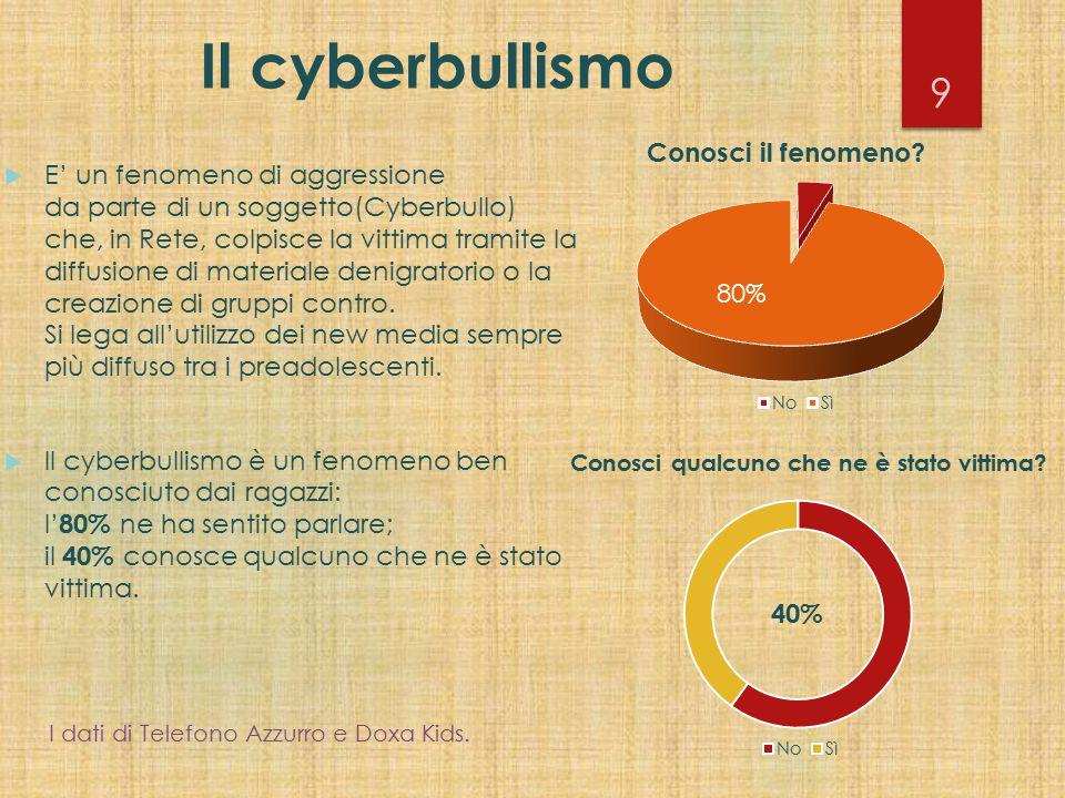 Il cyberbullismo 9 Conosci il fenomeno