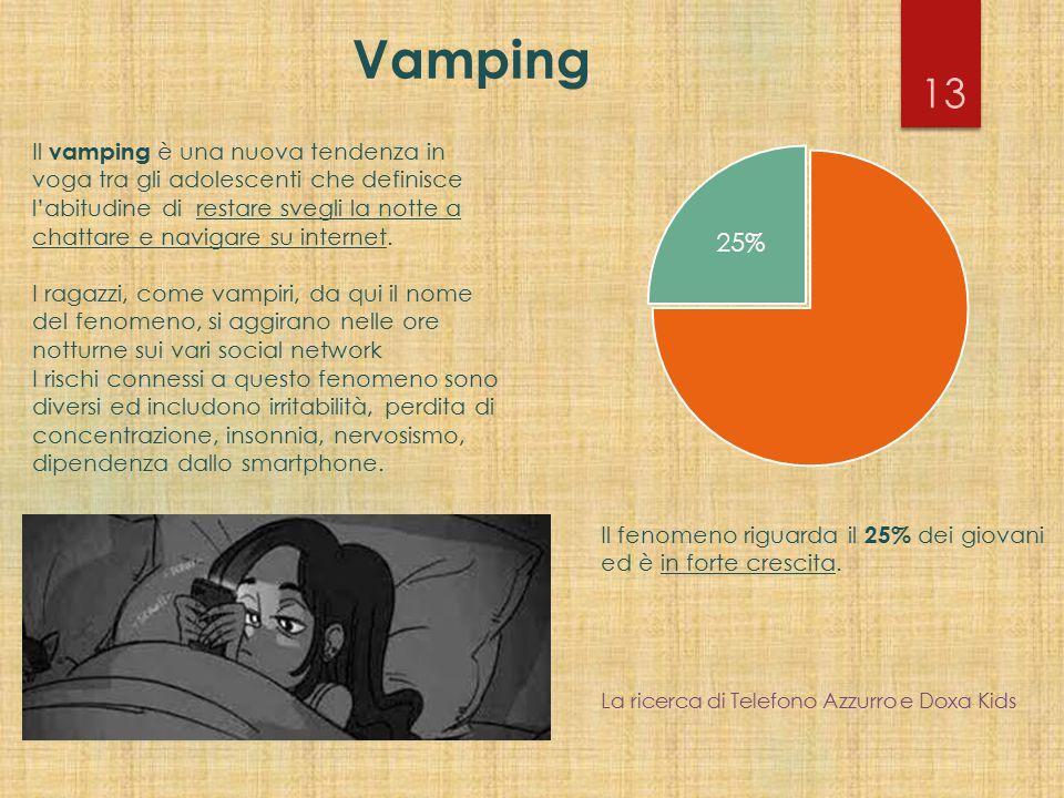 Vamping 13.