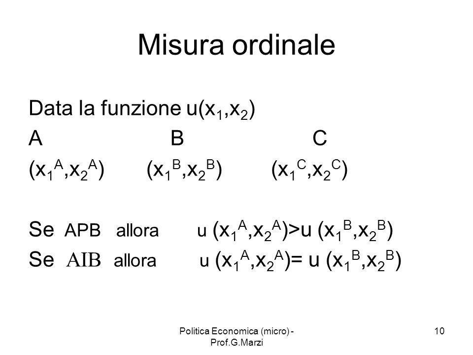 Politica Economica (micro) - Prof.G.Marzi