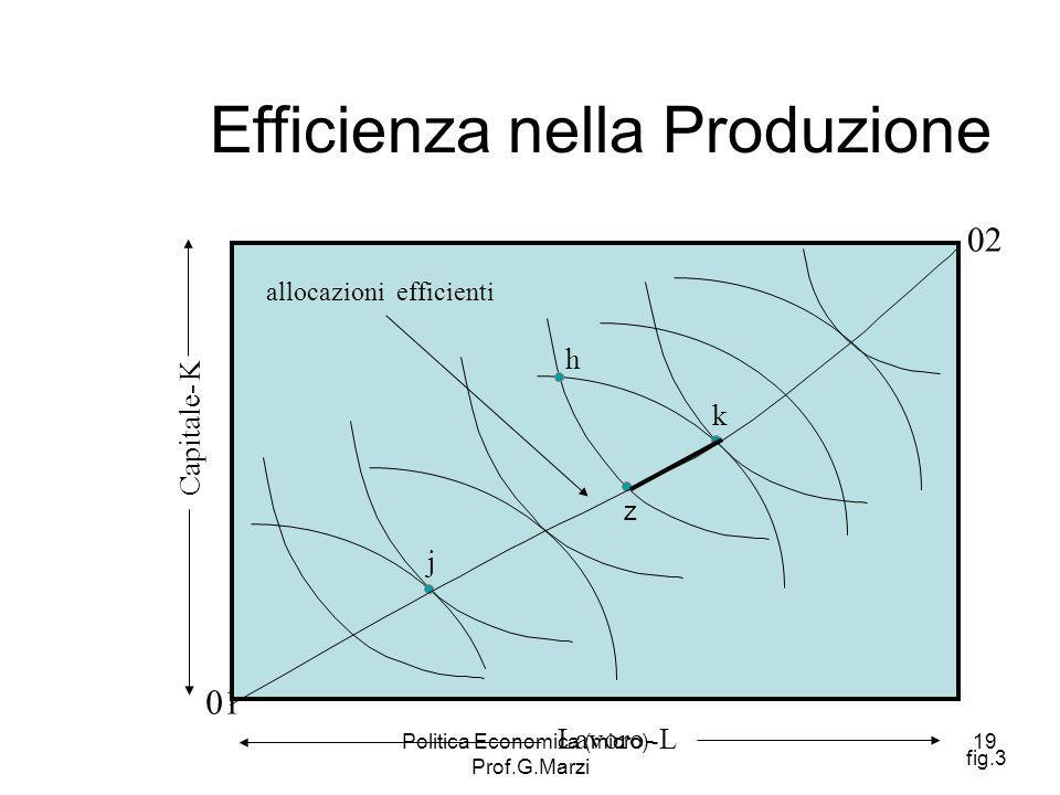 Efficienza nella Produzione