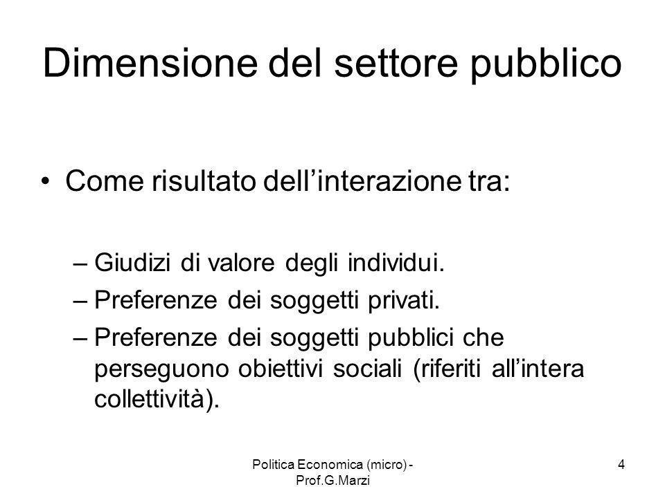 Dimensione del settore pubblico
