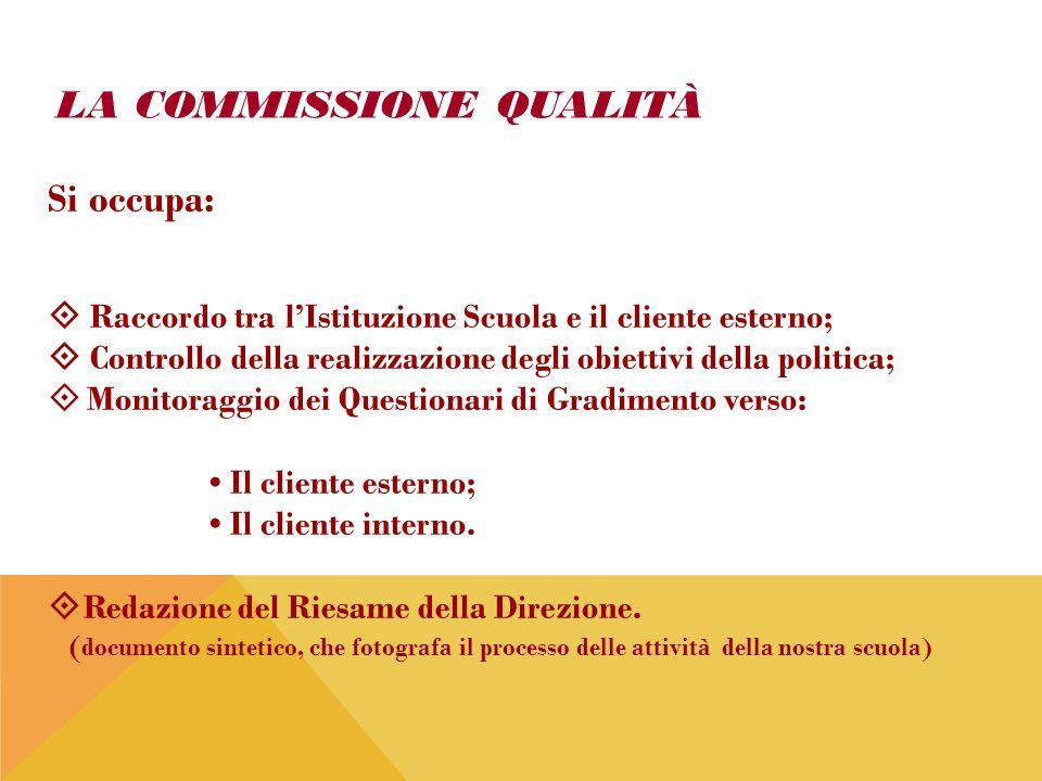 La Commissione Qualità