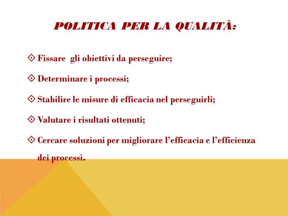 POLITICA PER LA QUALITÀ: