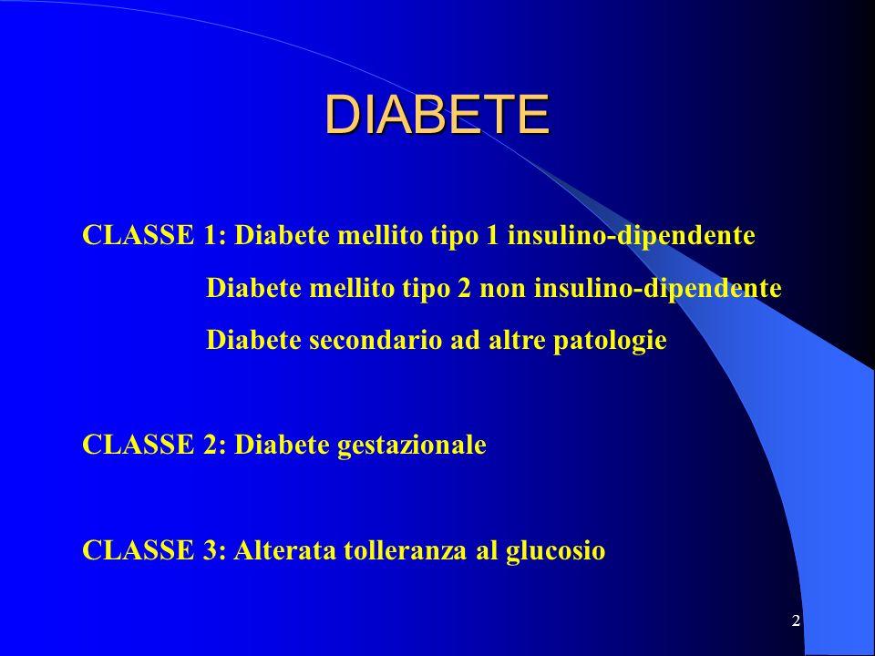 DIABETE CLASSE 1: Diabete mellito tipo 1 insulino-dipendente