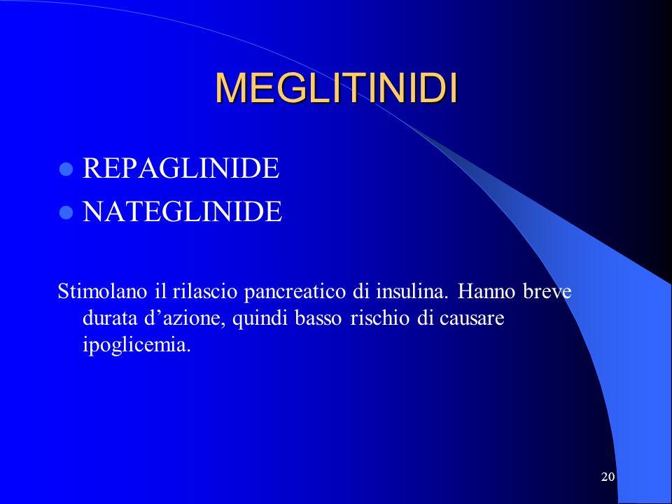 MEGLITINIDI REPAGLINIDE NATEGLINIDE