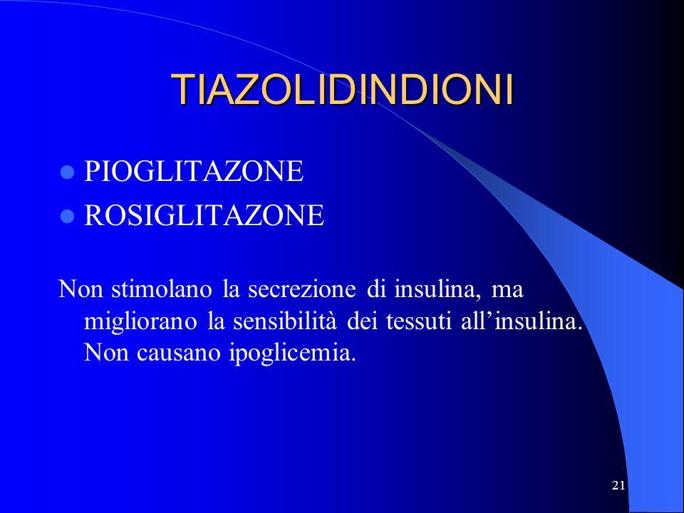 TIAZOLIDINDIONI PIOGLITAZONE ROSIGLITAZONE