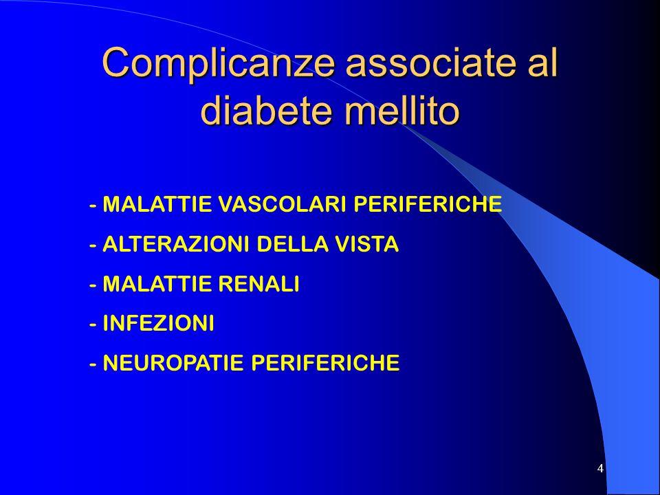 Complicanze associate al diabete mellito