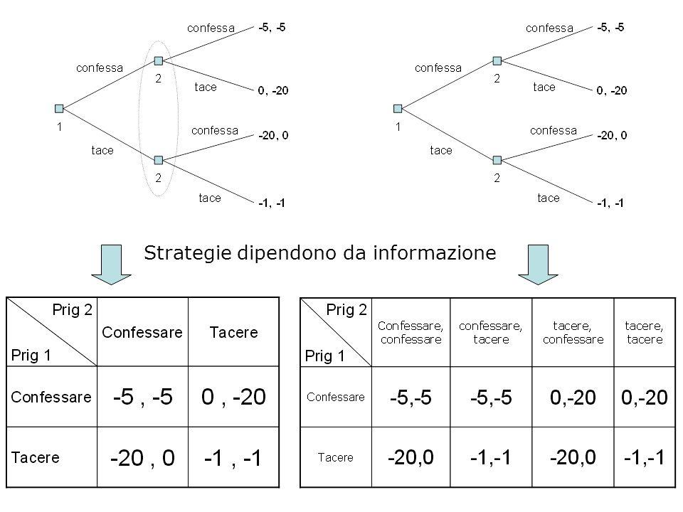 Strategie dipendono da informazione