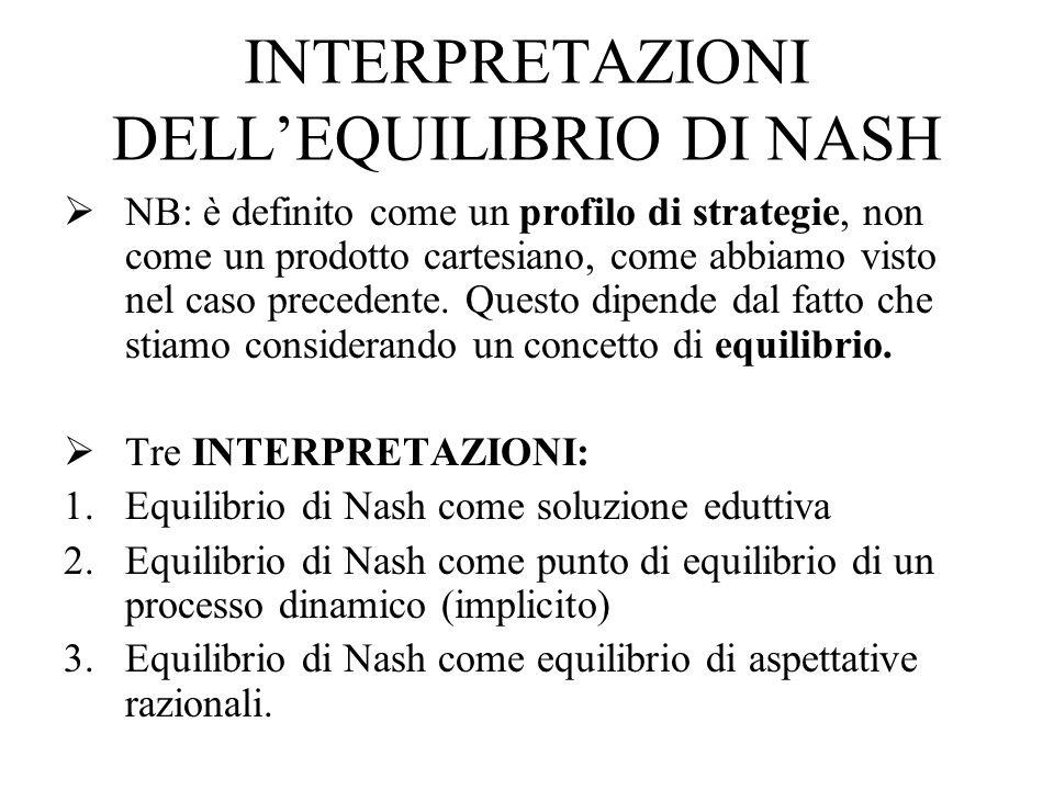 INTERPRETAZIONI DELL'EQUILIBRIO DI NASH