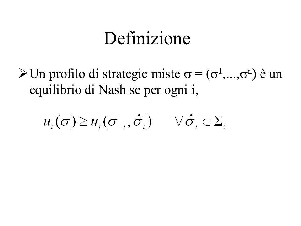 Definizione Un profilo di strategie miste  = (1,...,n) è un equilibrio di Nash se per ogni i,